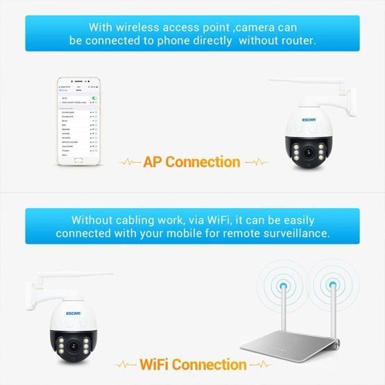 ESCAM Q5068 H.265 5MP Pan / Tilt / 4X Zoom WiFi Waterproof IP Camera - US Plug