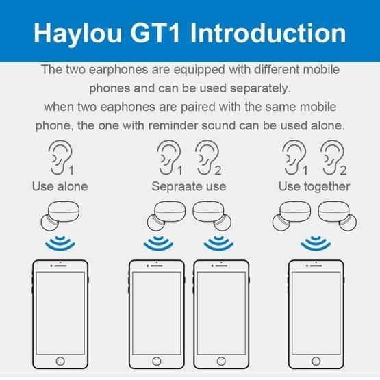Original Xiaomi HAYLOU GT1 Bluetooth 5.0 Mini Waterproof Wireless Bluetooth Earphone(White)