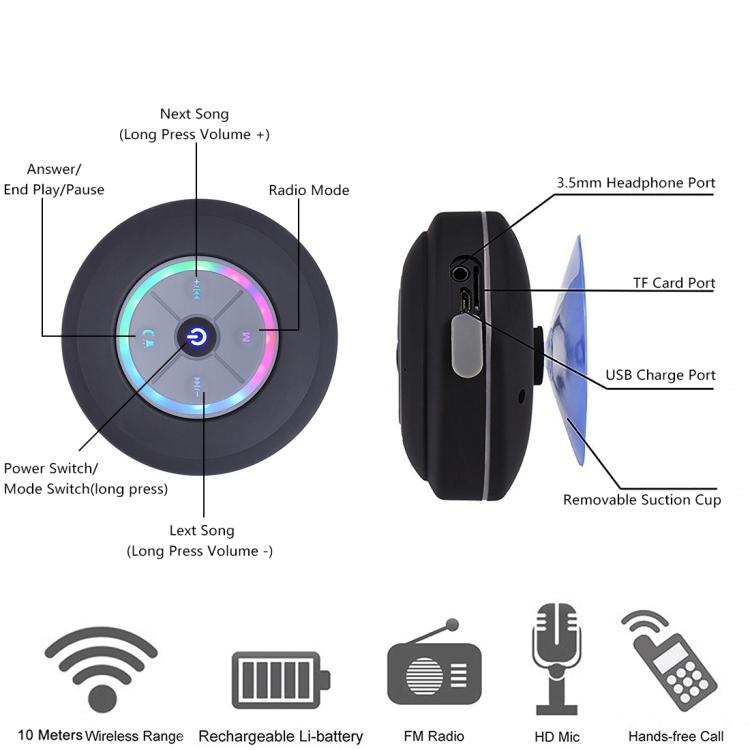 BTS-08 Wireless Bluetooth Speaker Waterproof Subwoofer Bluetooth Column Mini Shower Speaker(White)